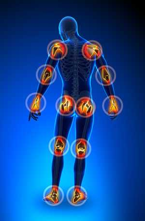 joints-bursa-and-tendon-pain